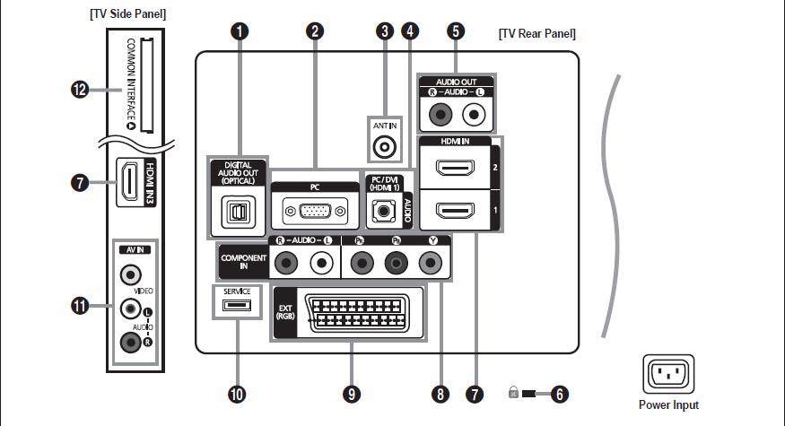 Evilsan, HDMI кабель подключен